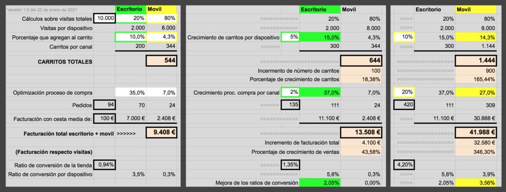 Simulador de Ratios de Conversión